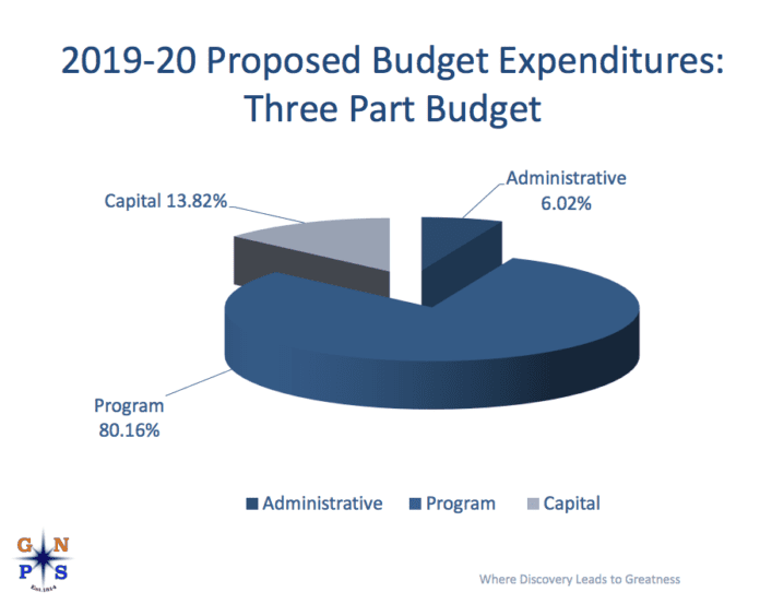 About 80 percent of the Great Neck school budget will be going toward programming, which primarily consists of personnel costs. (Photo courtesy of Great Neck Public Schools)